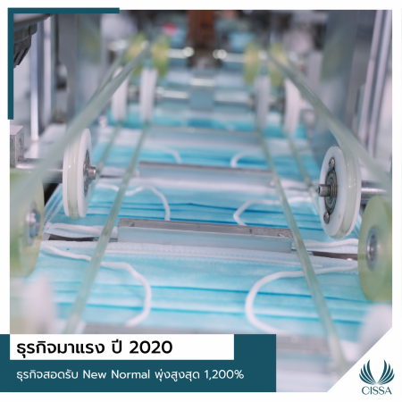 Thailand Top Business 2020